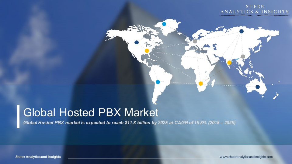 Global Hosted PBX Market CAGR Forecast 2018 - 2025 Sheer Analytics and Insights