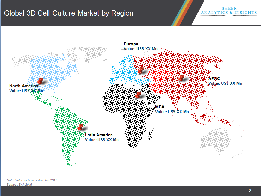 3d cell culture market by region