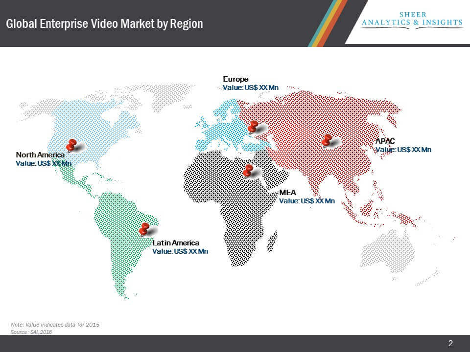 Enterprise Video Market Segmentation by Geography
