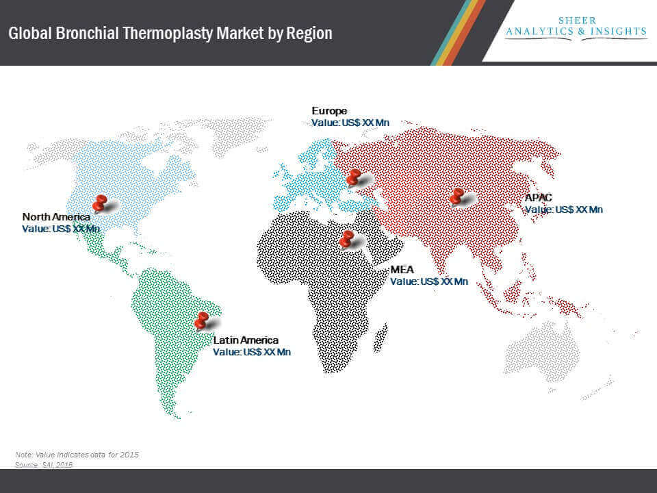 Global Bronchial Thermoplasty Geography Segmentation