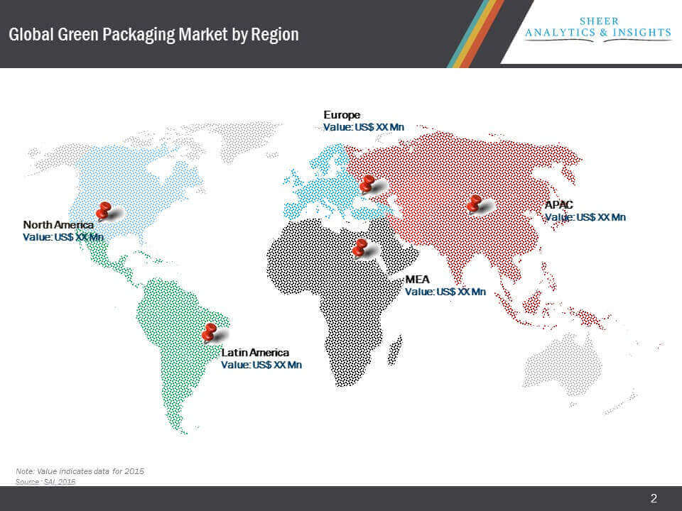 Global Green Packaging Market Segmentation by Geography
