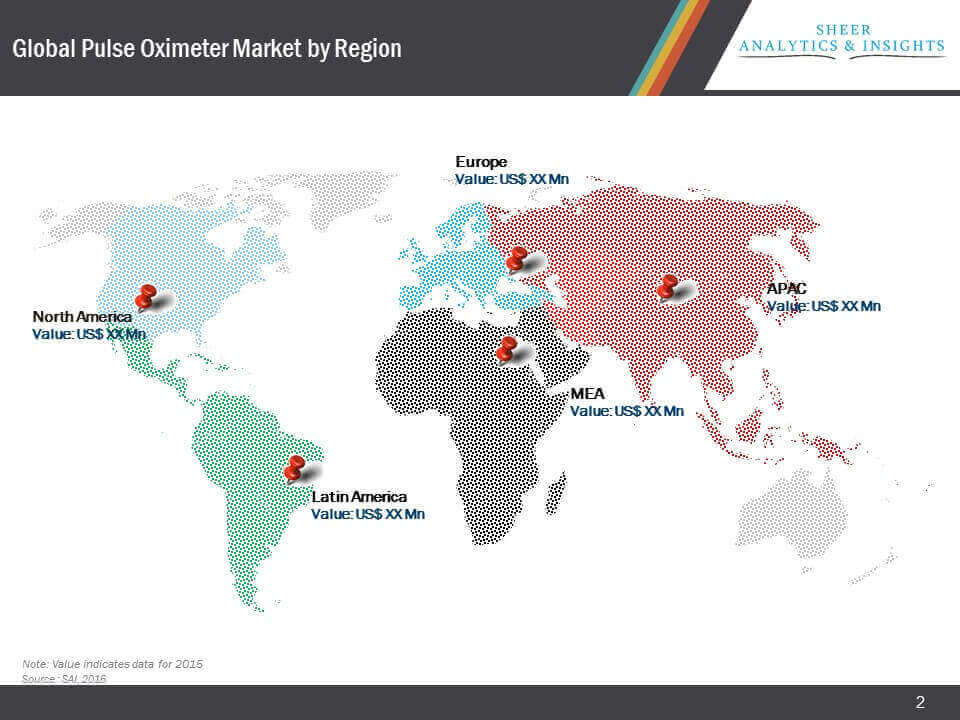 Global Pulse Oximeter Market Geographic Segmentation