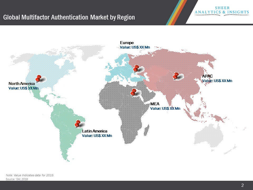 Multifactor Authentication Market Segmentation by Geography